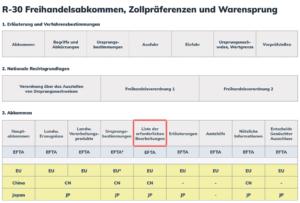 Ursprungsregel-Liste der erforderlichen Produkt Bearbeitungen R-30 für die Ursprungskalkulation