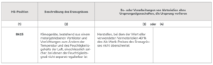 Auszug aus der Listenregelliste für die Tarifnummer 8415 im Abkommen EU - Schweiz für die Ursprungskalkulation
